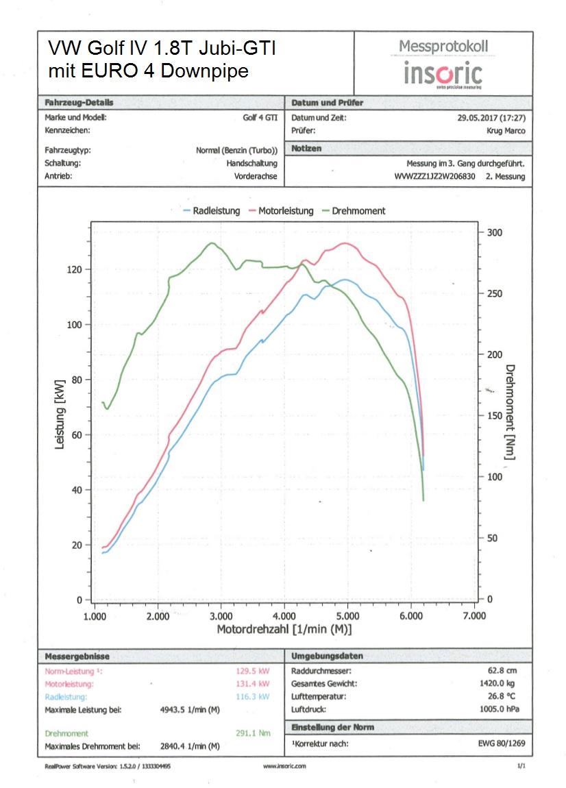 Friedrich Motorsport 76mm Downpipe mit 200 Zellen HJS Sport-Kat Audi A3 8L 1.8l